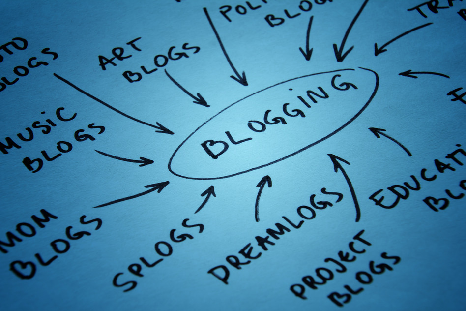 what is blogging - diagram